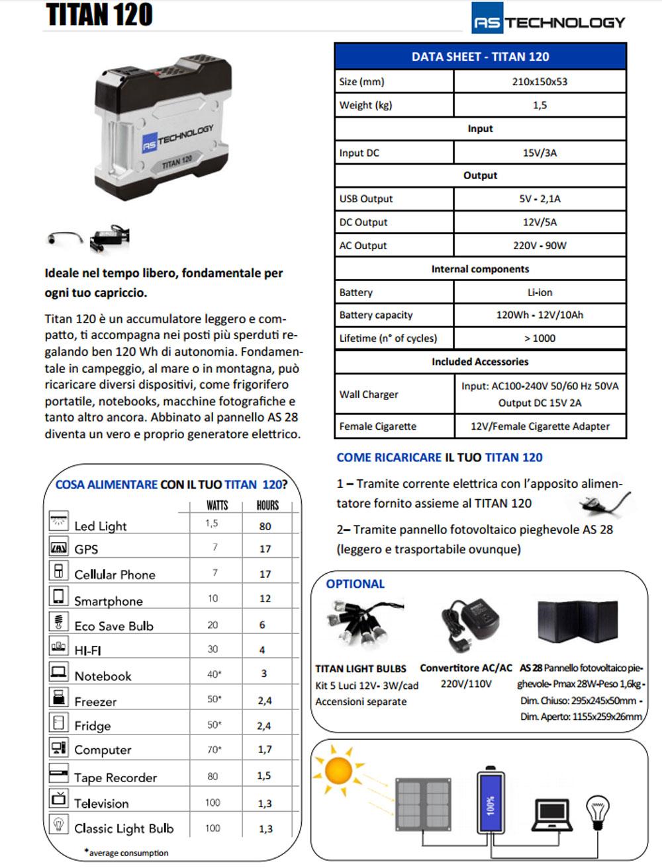 Pannello solare portatile astechnology as 28 pannelli - Pannello fotovoltaico portatile ...