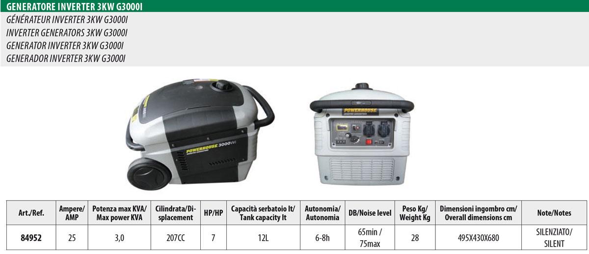Generatore di corrente silenziato ama g3000i 3kw for Stabilizzatore di tensione 220v 3kw prezzi